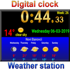 Full screen digital clock with weather station